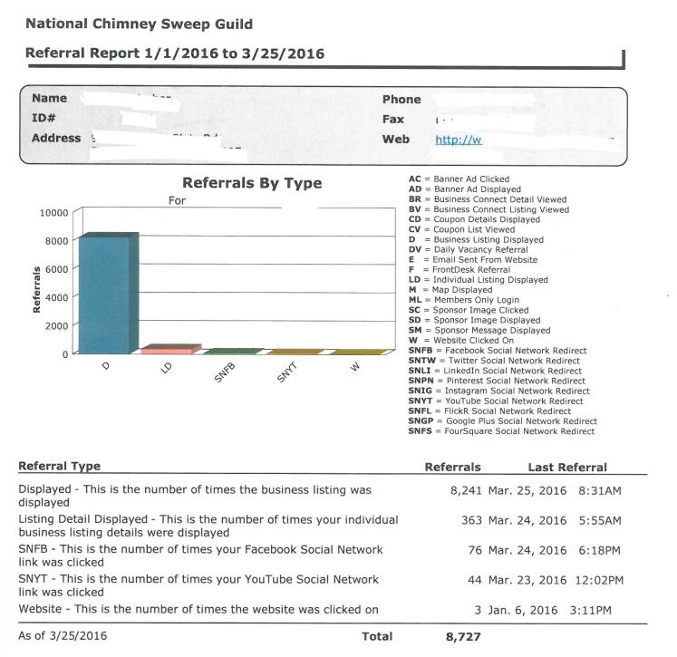 Referral Report